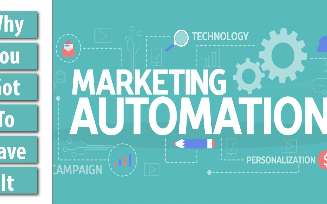 3 Ways Automated Marketing Will Grow Your Business